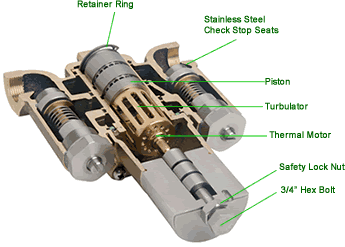 Symmons Tempcontrol Valves